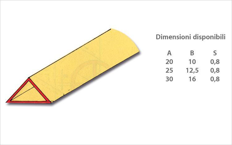 Triangolo semplice