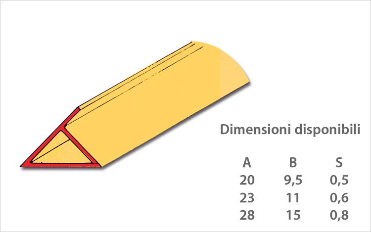 Triangolo alato